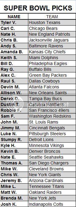 Assigned NFL Teams Super%20Bowl%20Teams_zps11xyw7rn