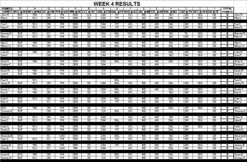 Week 4 Picks A909d88b-fade-4a00-b162-74a7e1d3191f_zpstwkh2iip