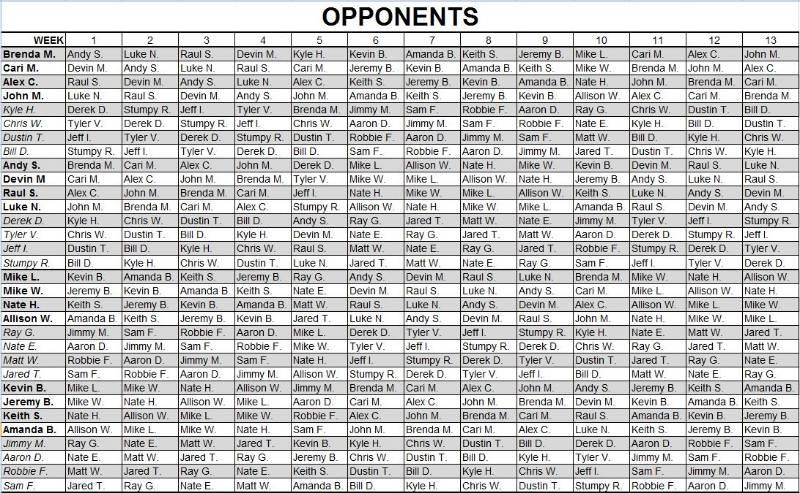 2014 Opponent Schedule Cfbc8675-7b74-474c-912d-3c43f7f382c6_zps4e1095e1