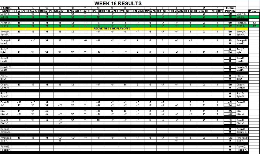 Week 16 Results F75f63fe-5179-4d58-9da6-a01b55edd475_zps7aff7679