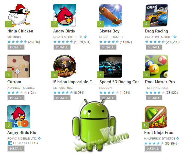 android - Học phát triển Android Free 100% CHUONGTRINHHOCMIENPHI_zps75e49630