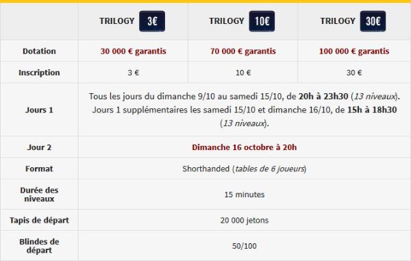 TRILOGY – 200 000 € GARANTIS 7a04f242-90ca-4091-8bdf-28bc3880a2b2_zpstlpe0ny7