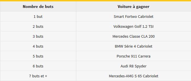 En route pour la finale ! – Remportez une voiture allemande RouteFinale_zpsxzugbahp