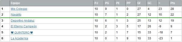 national cup S62natcup_g1_zpsce1etcrv