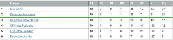 national cup S62natcup_g3_zpsufvwvk26
