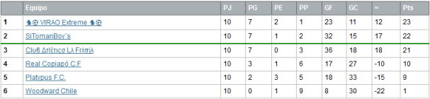 national cup S62natcup_g4_zpsyal3b5a1