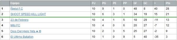national cup S62natcup_g7_zpsdplktvbj