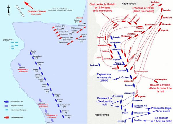 La bataille d'Aboukir. 1798 131b%20Aboukir%20-%20Dispositions%20geacuteneacuterales%20et%20combat_zpsnh8ogoyx