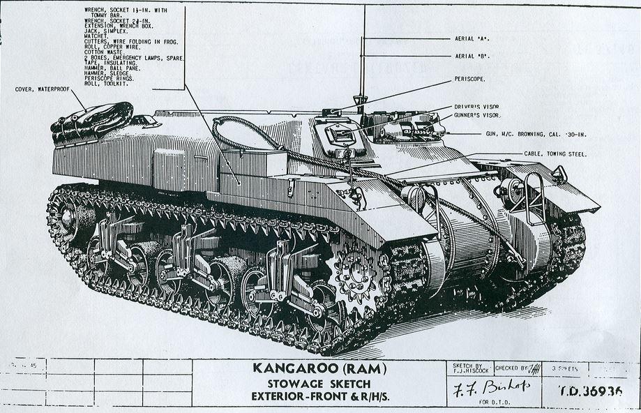 Ram Tank Kangaroo Ram%20kangarou_zpspxnpqzzu