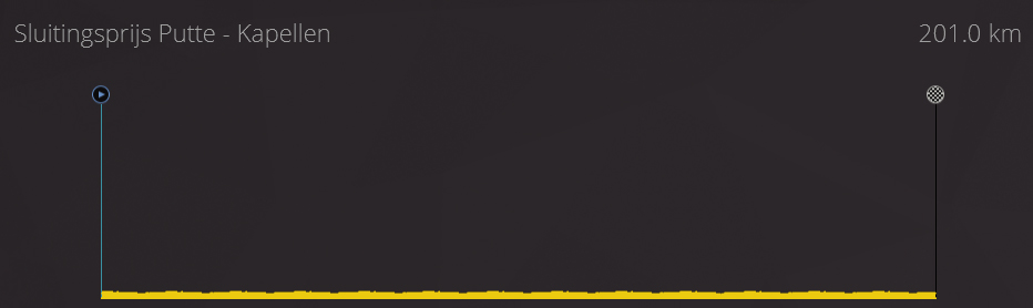 stages ricardo123 - Amstel 1_zpsiftrw8wn