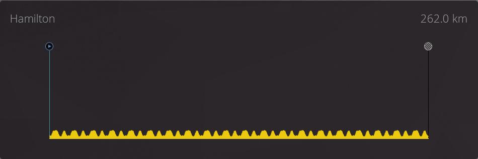 stages ricardo123 - Amstel 1_zpsy4rfbvvk