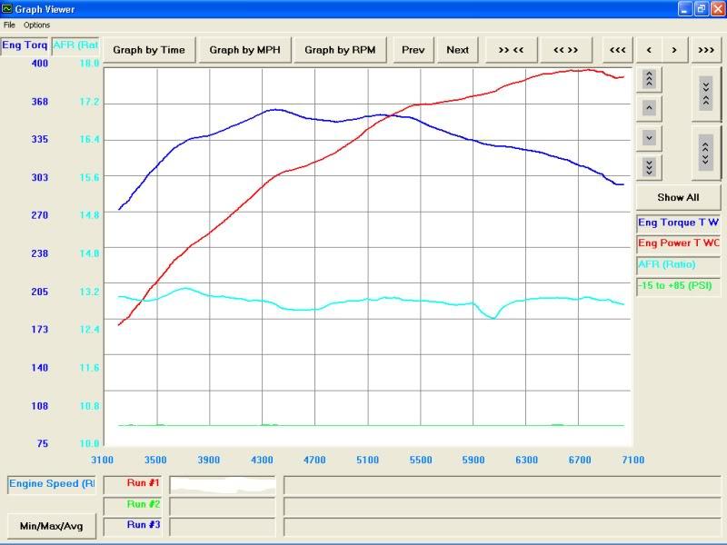 MAK Performance 2011 Mustang GT 5.0 Project UPDATE !! Marcos_graph