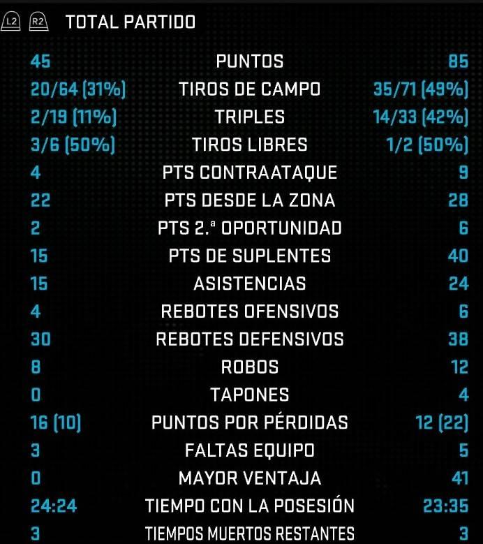 GREEN PRIDE - Boston Celtics de Rigo (1/0) NBA%202K16_20160302222200_zpsoxkbl22g
