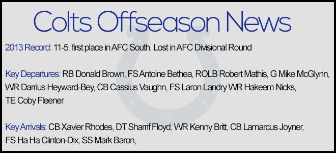 Indianapolis Colts 2014 Season Preview Off-Season-News_zps2fe62b4e