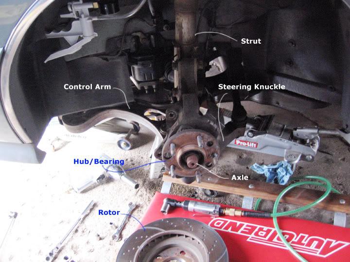 Write-Up: Spindle / Wheel Bearing / Hub Replacement HUBinstall1
