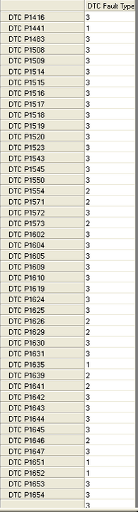Intermittent SES light Screenshot2012-07-27at64603PM