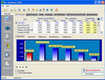 Share portable software Drhardware