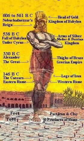 CHRONOLOGIC BIBLE Image510