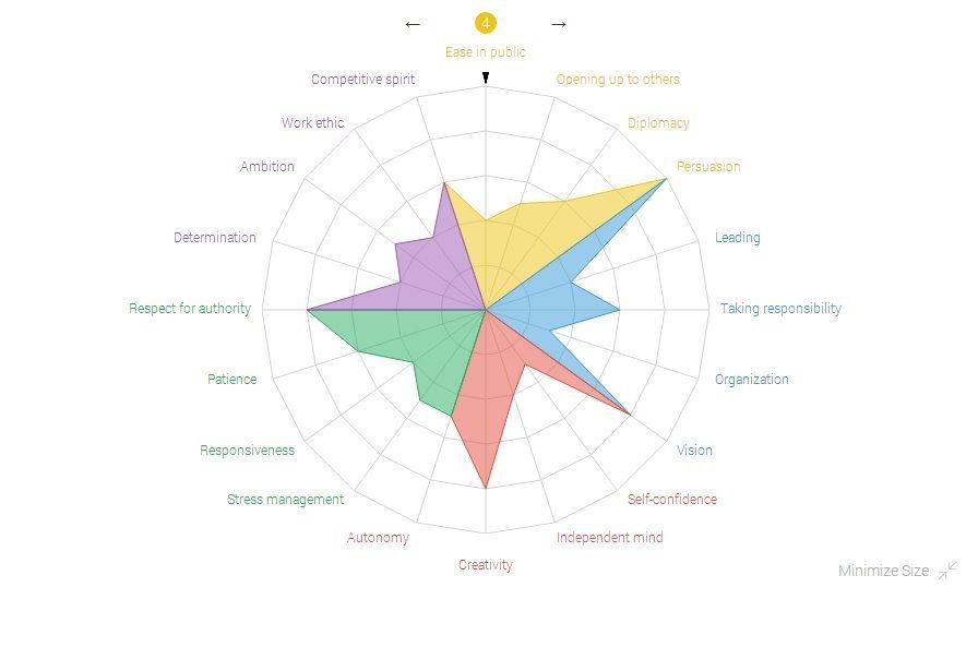 TalentToday  Profile Test Untitleddsfds_zps3bca42b9