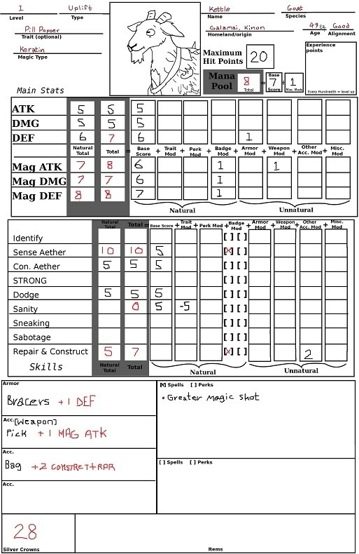 WIP RP SYSTEM Character Post Board KettleStatBleat
