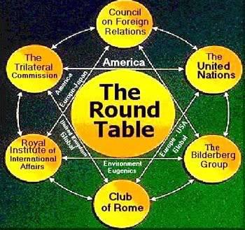 Trilateralna komisija i Treći svjetski rat Round_table05_01