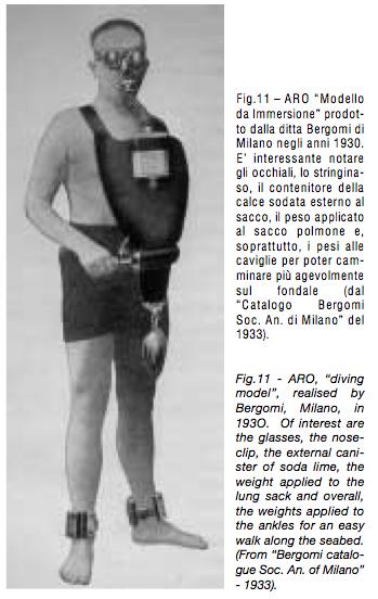 III. recycleurs ventraux : ARO italiens Après-Guerre Capturedcran2012-03-31125604