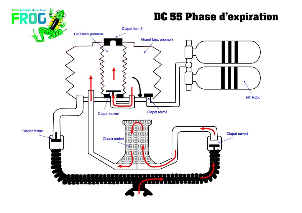 principe de fonctionnement DC55 DC55%20expi%20m_zps0bzchdej