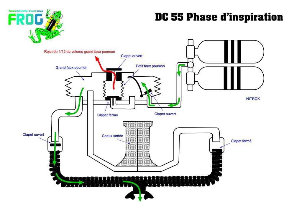 principe de fonctionnement DC55 DC55%20inspi%20m_zpsrjib1jft