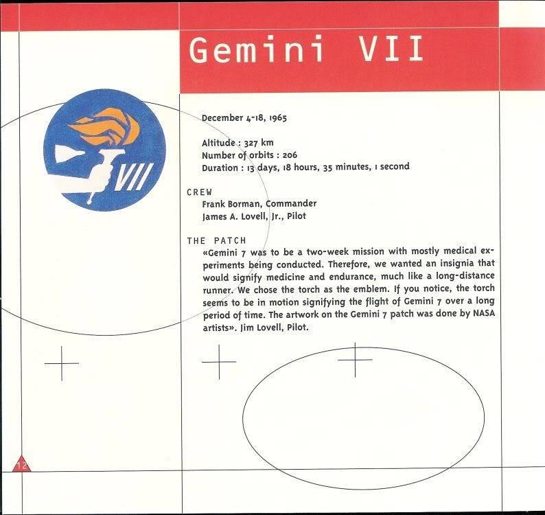 (documents) rare livre commercial sur l'Omega Speedmaster P13