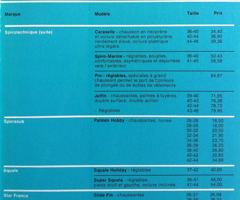 guide d'achat Ocean 1972 IMG_0699