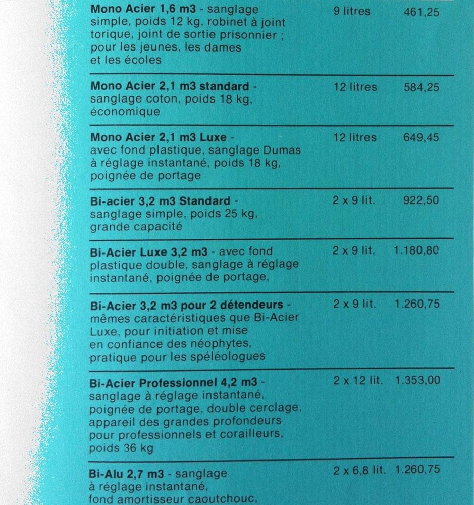 guide d'achat Ocean 1972 IMG_0701