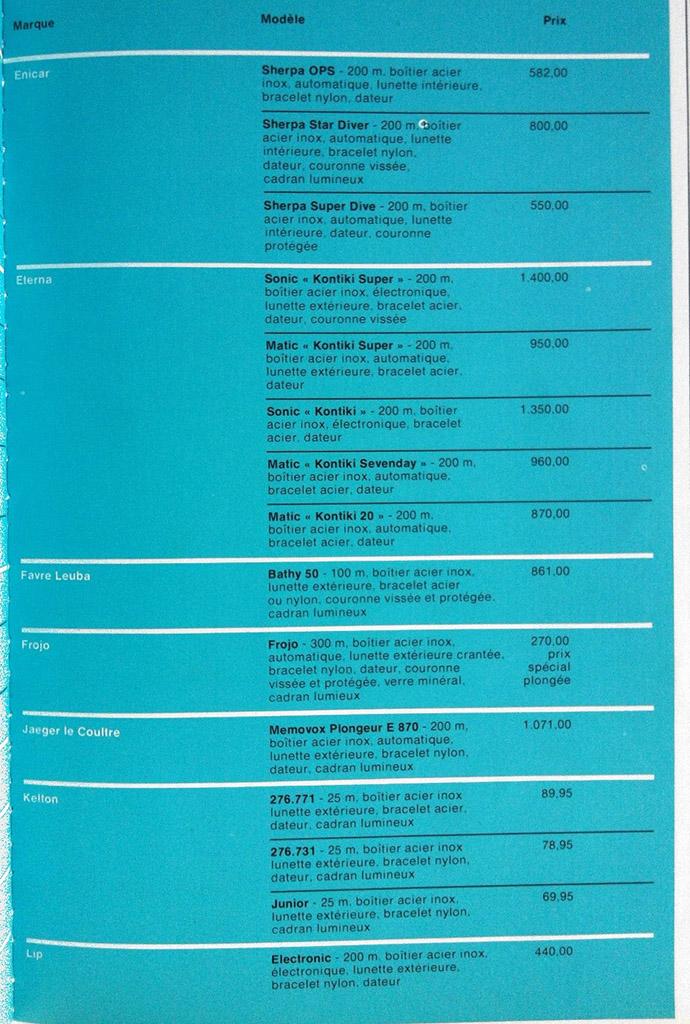 guide d'achat Ocean 1972 IMG_0707