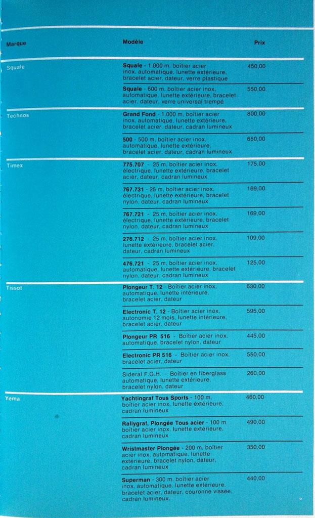 guide d'achat Ocean 1972 IMG_0709