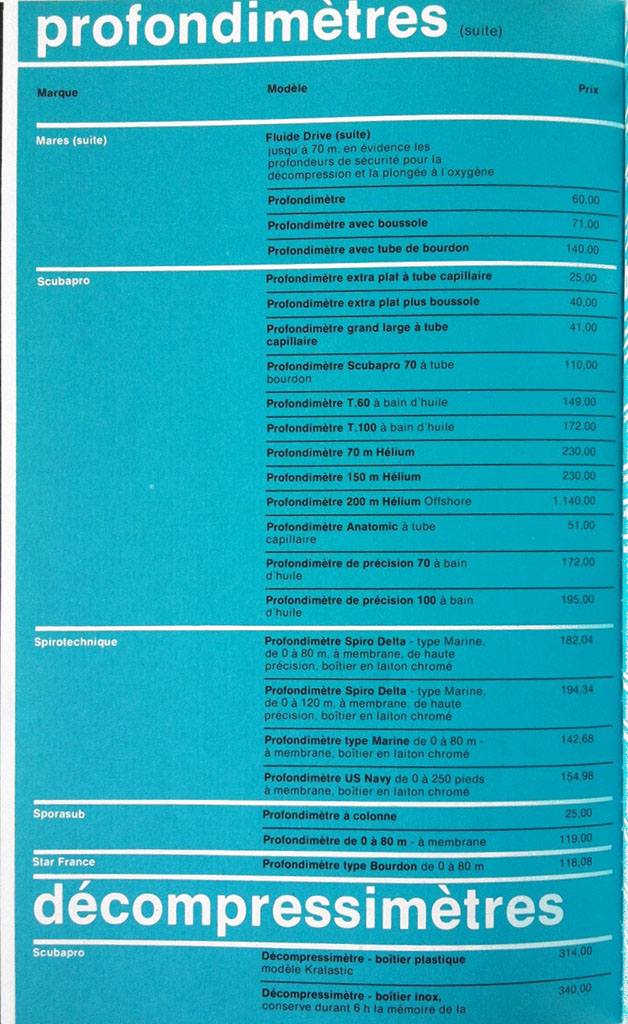 guide d'achat Ocean 1972 IMG_0712