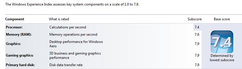 My new PC Build WindowsExperience