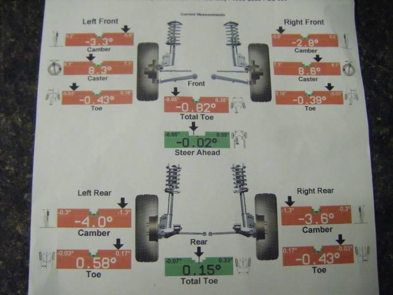 GS300+T project - Page 2 DSCF7535