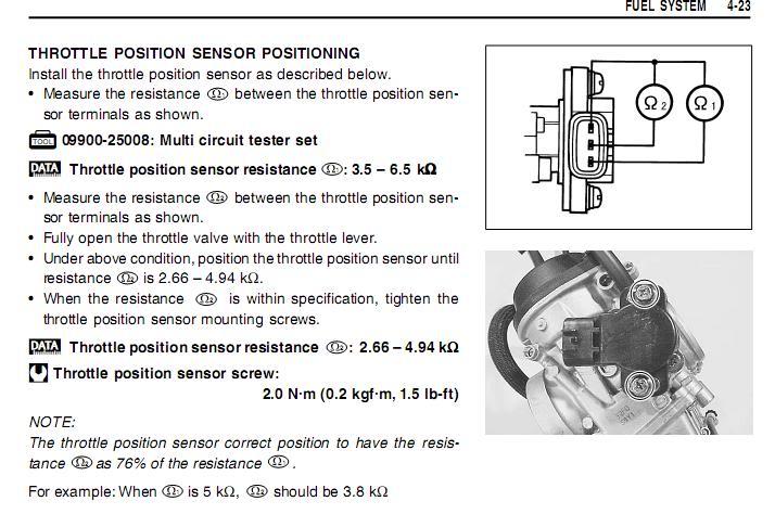 sensor eletrico srad 750 Tps