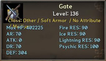 Team Arena - Daily Instanced Raid GateStats