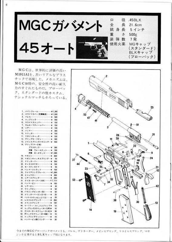 Early MGC COLT M1911 Instructions IMG