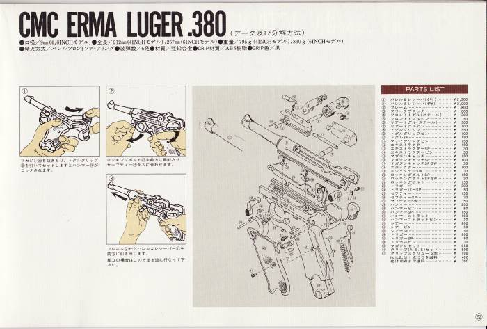 CMC Catalogue Vol 6 Luger1