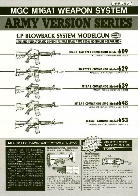 MGC M16 Series M16range