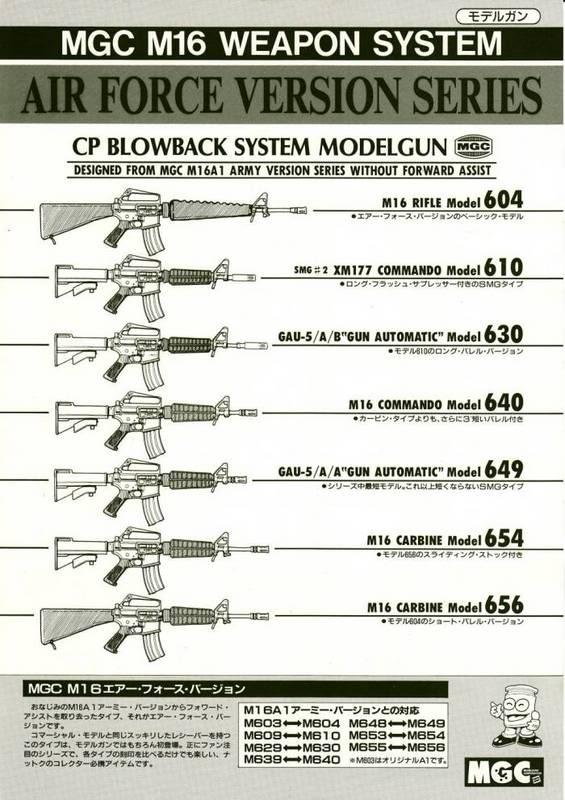 MGC M16 Series M16range2