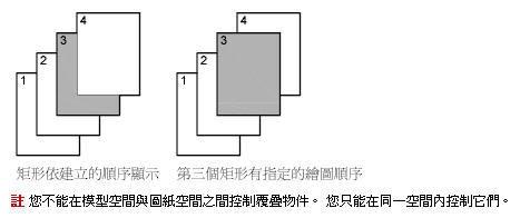 [教學]AutoCAD的繪圖順序 - 頁 2 J0038d