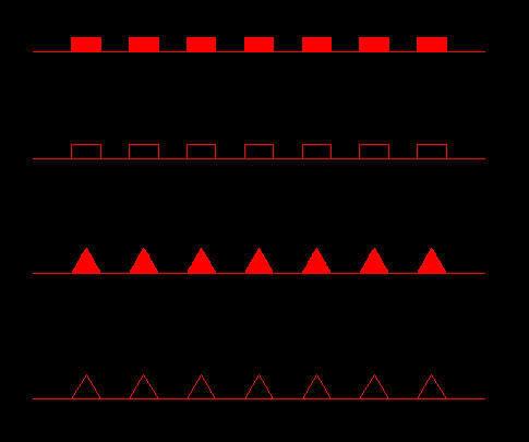 [密技]AutoCAD 新增自訂線型(LIN) - 頁 3 J0103a