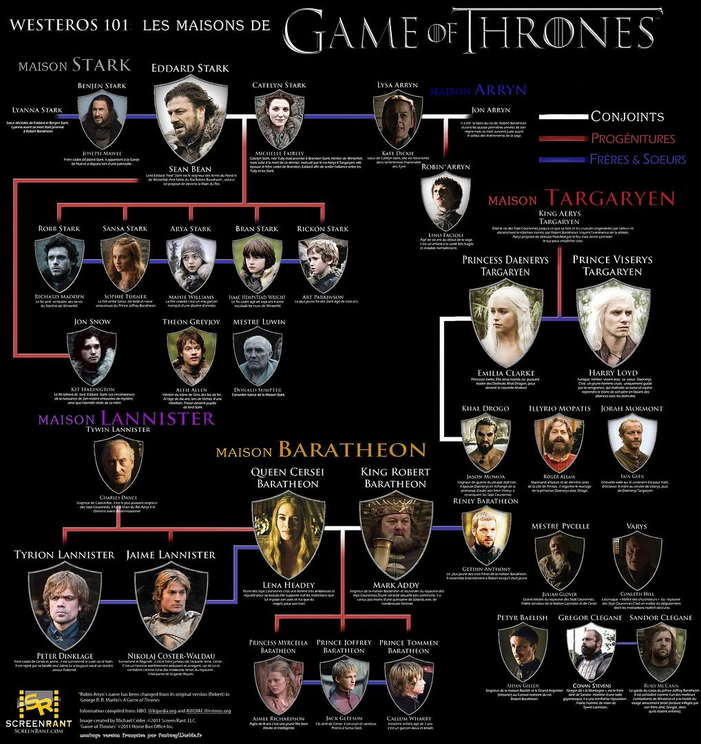 A boire ! - Page 8 Game-of-Thrones-maisonsfamillelethronedefer