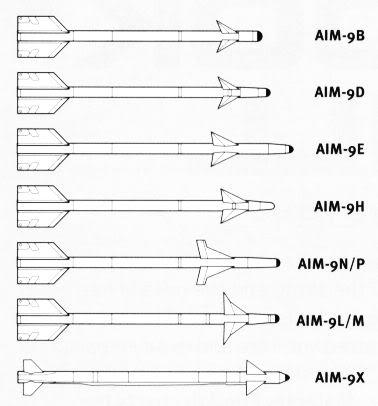 Missile Air-Air (Documentation) Aim-9-all
