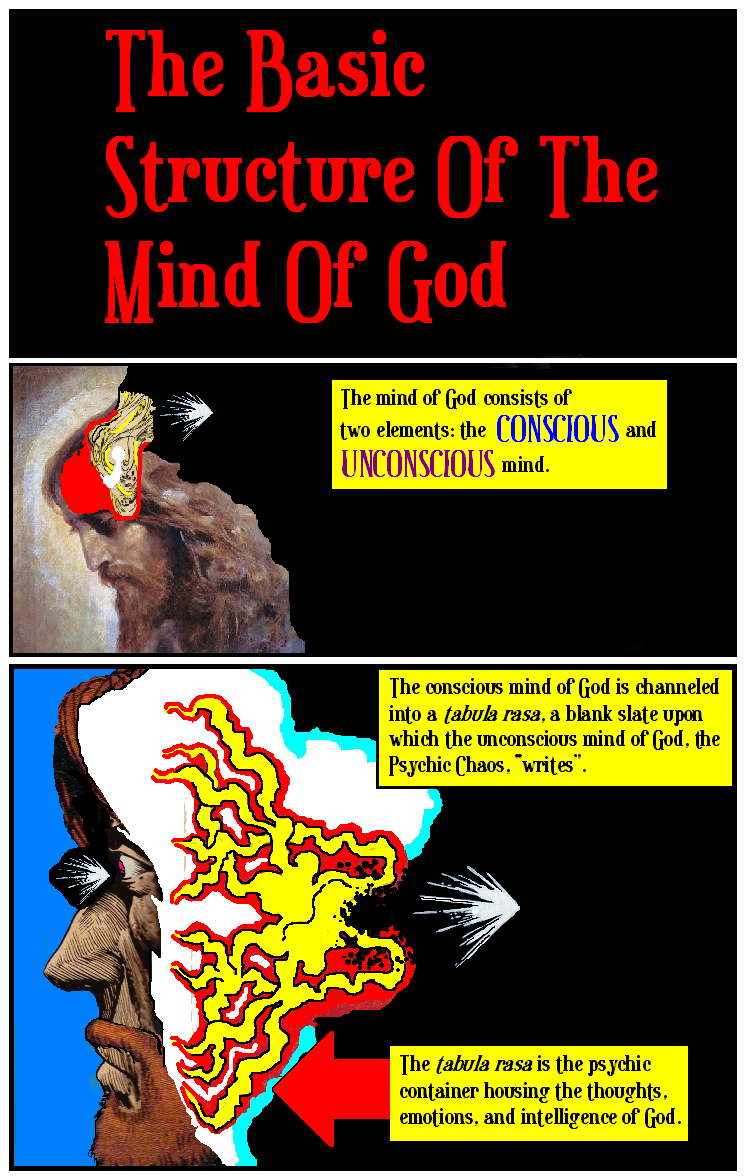 WEIRD CHRISTIANITY Issue 2 : THE PSYCHIC CHAOS! WeirdChristianity2comicpage3