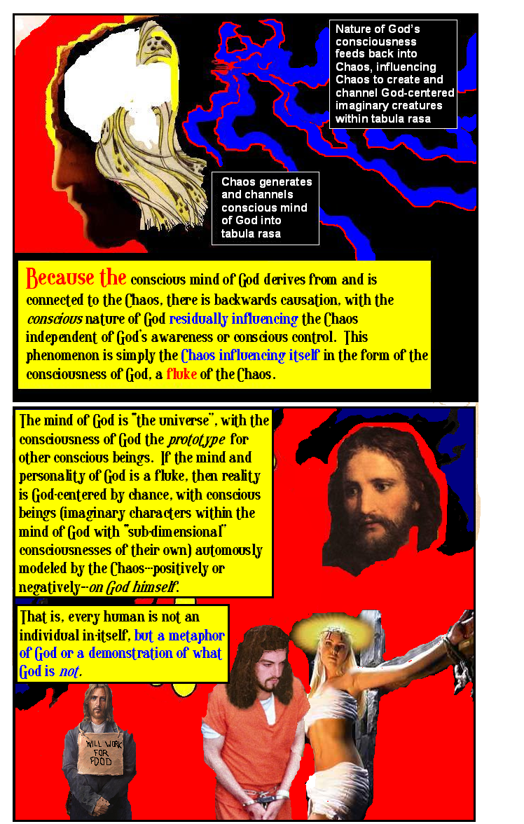 WEIRD CHRISTIANITY Issue 2 : THE PSYCHIC CHAOS! WeirdChristianity2comicpage7