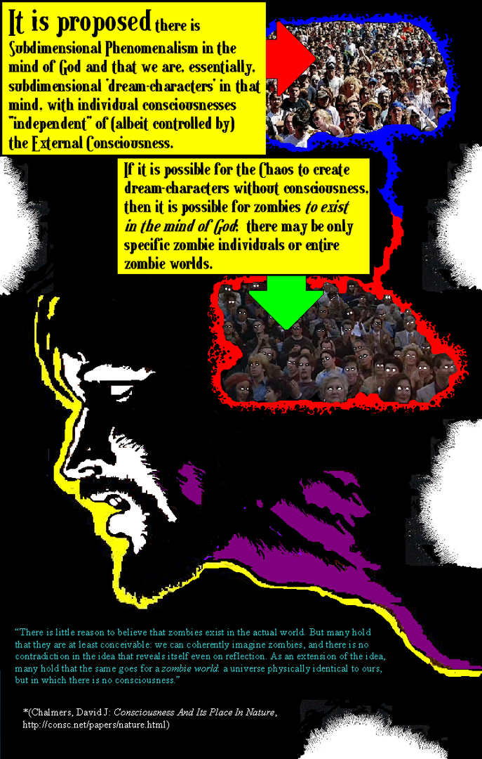 WEIRD CHRISTIANITY Issue 3: THE REIGN OF THE ID WeirdChristianity3comicpage16