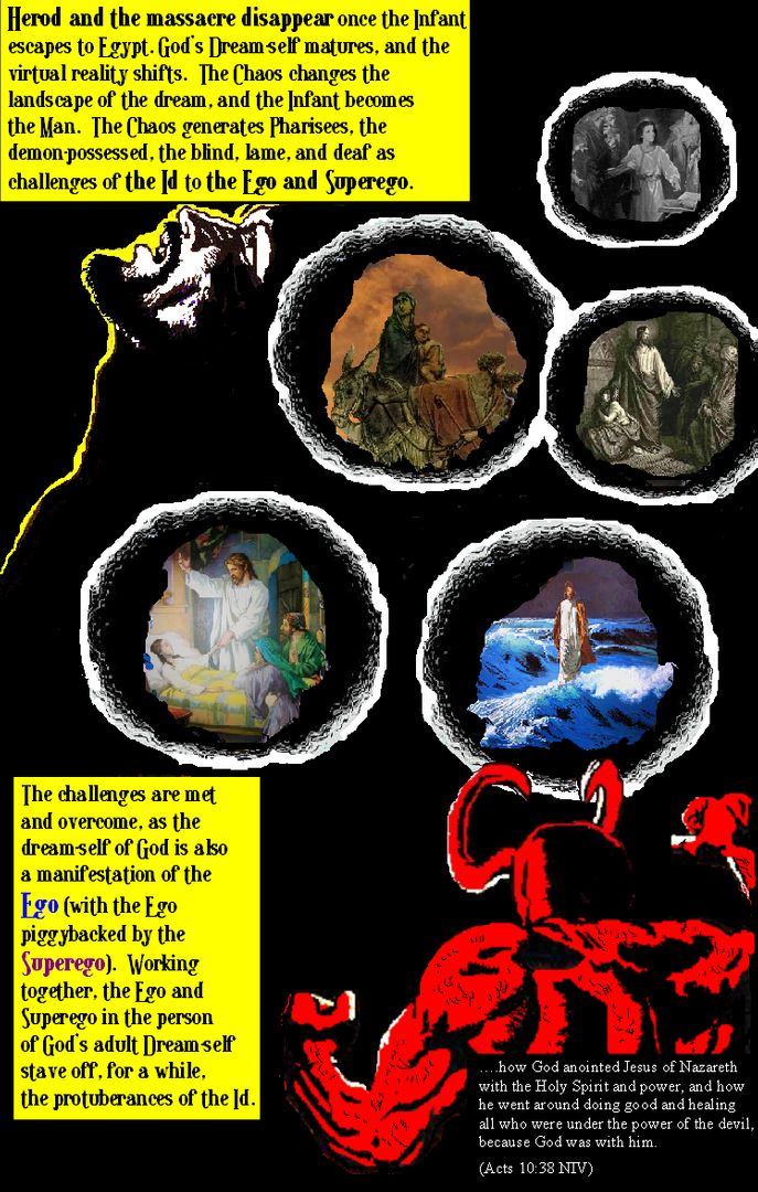WEIRD CHRISTIANITY Issue 3: THE REIGN OF THE ID WeirdChristianity3comicpage6